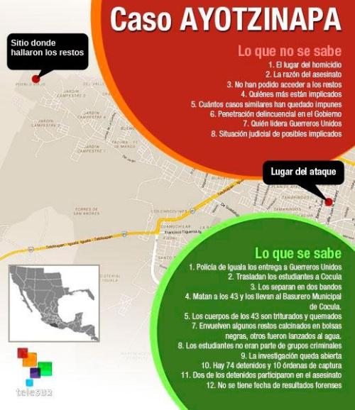 info-ayotzinapa-corregida.jpg_1657979119