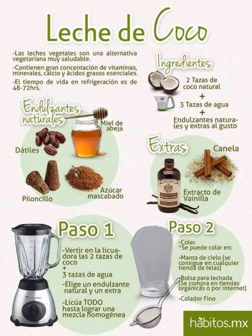 remedios12