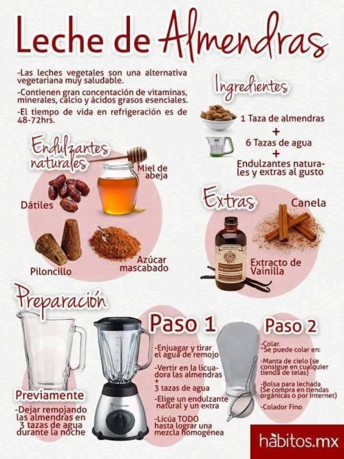 remedios14